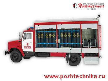 vatrogasno vozilo ZIL AGT-1 Avtomobil gazovogo tusheniya